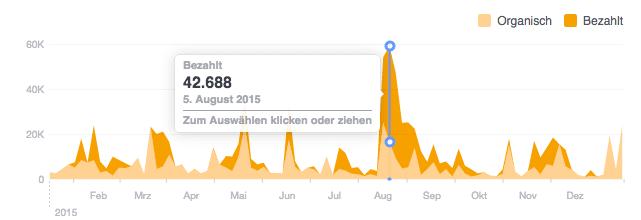 Bildschirmfoto 2016-06-27 um 15.08.16